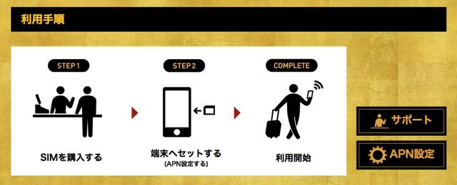 Japan Travel SIM 03