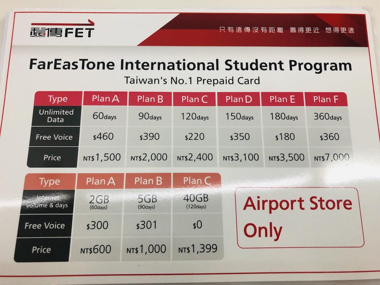 Taiwan airpor prepaids sim 0006