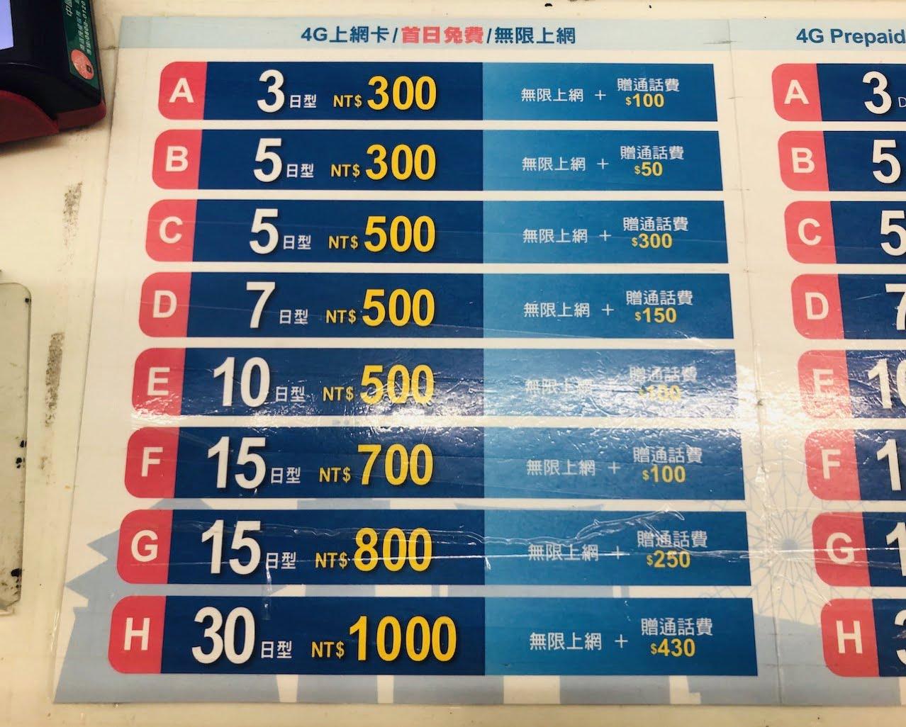 Taiwan airpor prepaids sim 0007