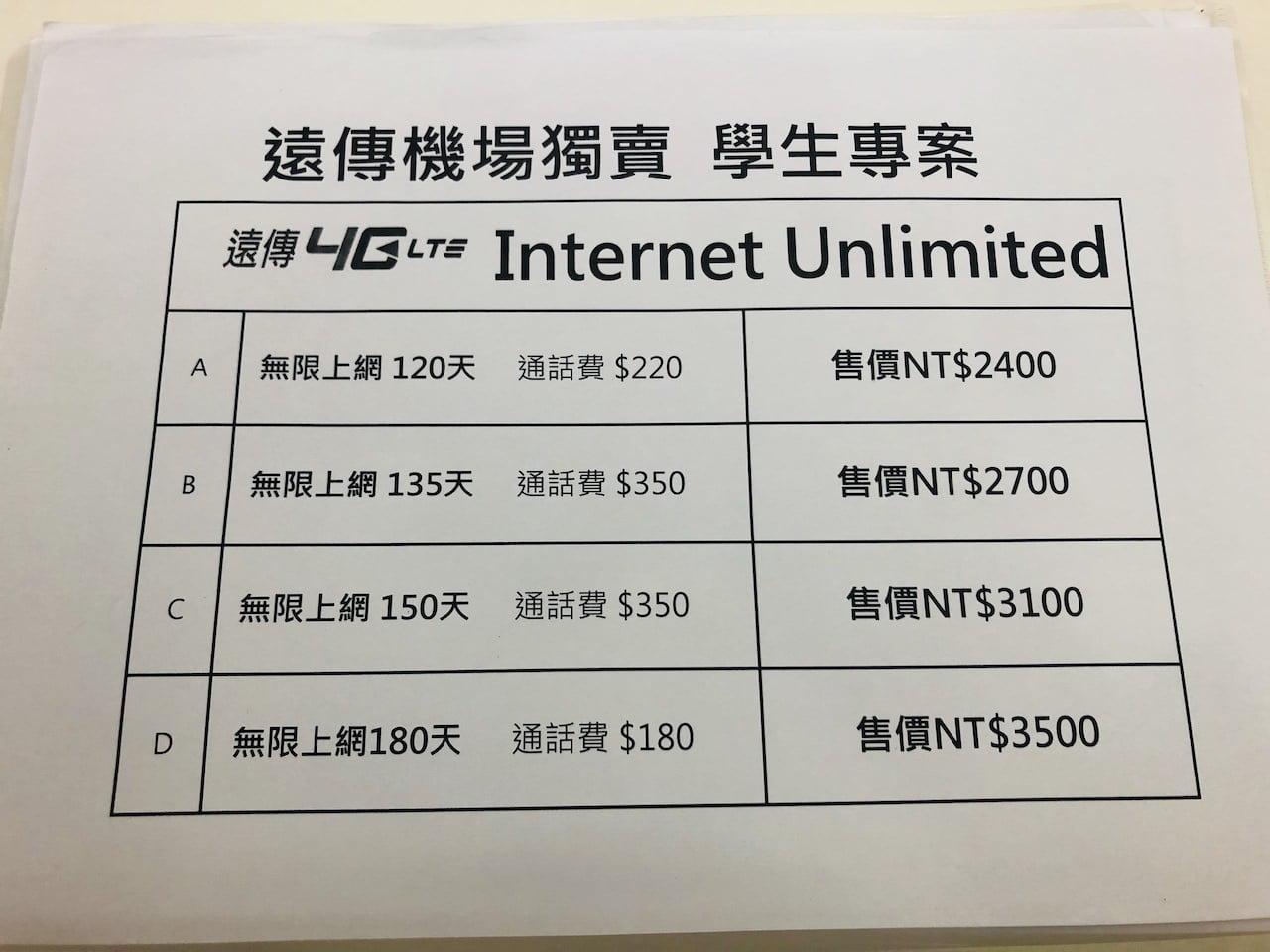 Taiwan airpor prepaids sim 0010