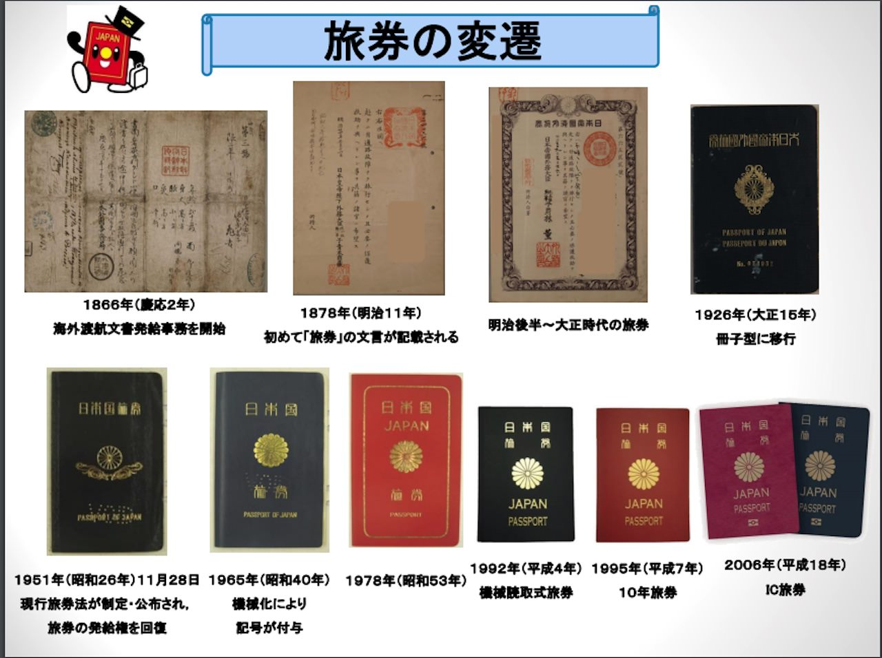 Gaimusho passport
