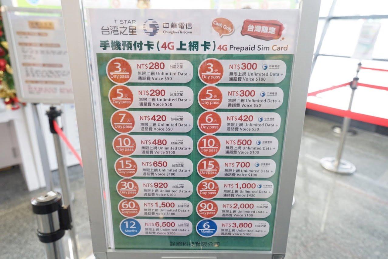 桃園空港第1ターミナルのプリペイドSIMカード売り場の中華電信と台湾之星